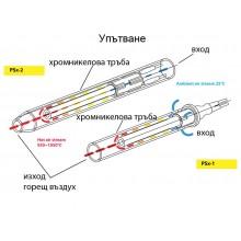 FKK  PSx-2-240B    -Информация