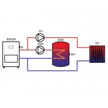 Универсален контролер за пелетна горелка
