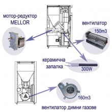 4 оборота 36W -FB1255