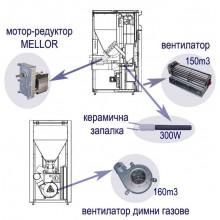 KB1008 - 5 оборота 32W 16Nm
